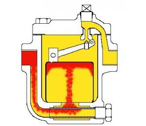 倒吊桶式疏水阀工作原理-上海秉易阀门有限公司