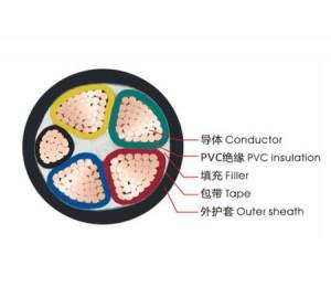 塑力电缆VV-富羽电缆