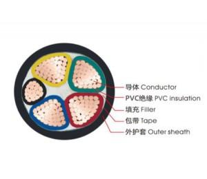 塑力电缆VV-金祥羽