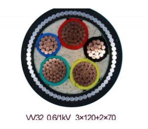 塑力电缆VV32